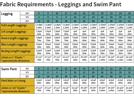 Fabric Requirements Zip It Leggings